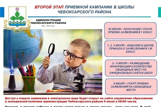 В Чебоксарском районе завершается первый этап приема документов на зачисление дошкольников в первый класс