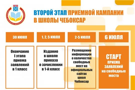 С 6 июля стартует второй этап приема заявлений в 1-й класс