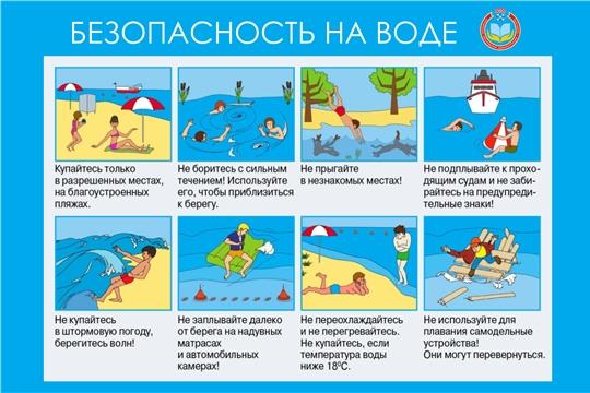 Памятка родителям и детям о правилах поведения на воде!