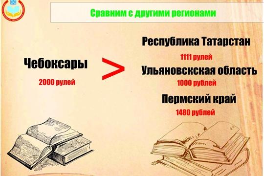 С начала нового учебного года выплаты для молодых педагогов увеличат до 2000 рублей