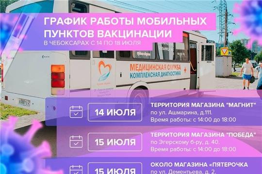 Где в Чебоксарах оперативно вакцинироваться от коронавируса на этой неделе?