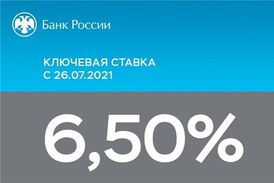Банк России принял решение повысить ключевую ставку на 100 б.п., до 6,50% годовых