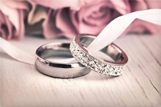 О выборе фамилии при заключении брака