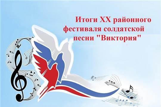 Подведены итоги XX районного фестиваля солдатской песни «Виктория»