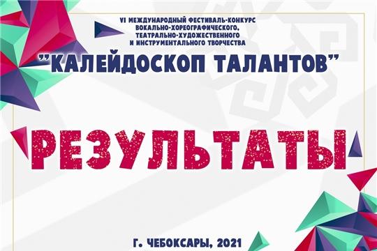 Учащиеся Батыревской ДШИ- призеры Международного конкурса «КАЛЕЙДОСКОП ТАЛАНТОВ»