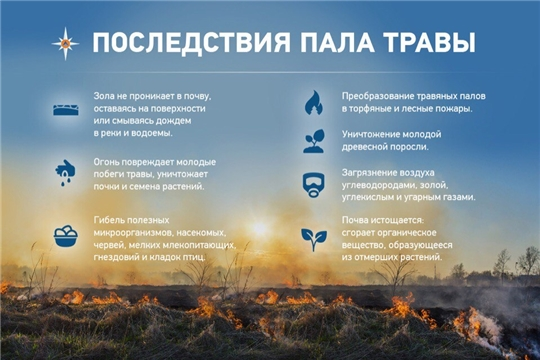 Особое внимание при возникновения пожаров