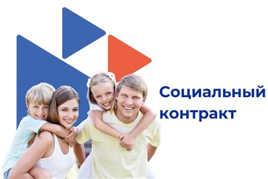Информация  о мероприятиях по снижению бедности и заключении  социальных контрактов в Чебоксарском районе в 2021г.
