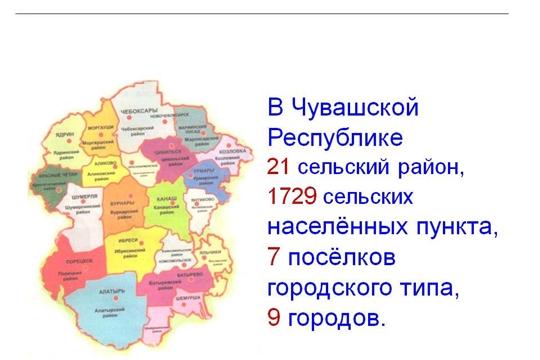 Доклад о состоянии и использовании земель в Чувашской Республике