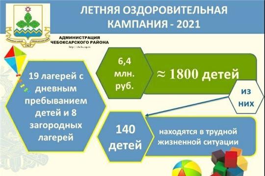 Летняя оздоровительная кампания в Чебоксарском райне