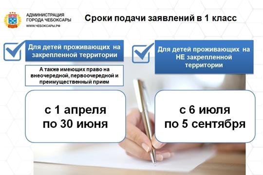 Прием заявлений в 1 класс начнется с 1 апреля