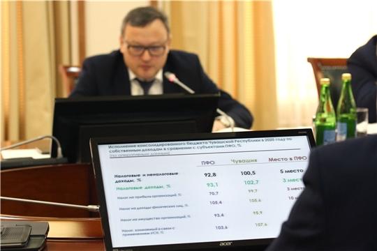 Чувашия находится на 5 месте среди субъектов ПФО по темпам роста собственных доходов
