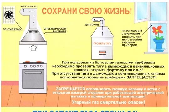 О правилах пользования газом в быту и безопасной эксплуатации внутридомового и внутриквартирного газового оборудования