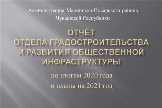 Отчёт отдела градостроительства и развития общественной инфраструктуры по итогам 2020 года и планы на 2021 год
