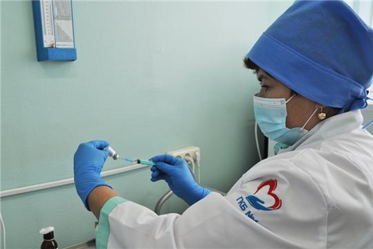 В Чувашии пункты вакцинации появятся в торговых центрах и в мобильных медицинских комплексах