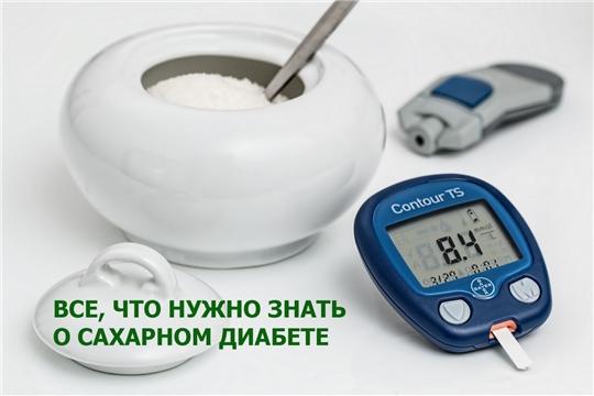 25 февраля в прямом эфире Instagram главный эндокринолог Минздрава Чувашии расскажет о сахарном диабете