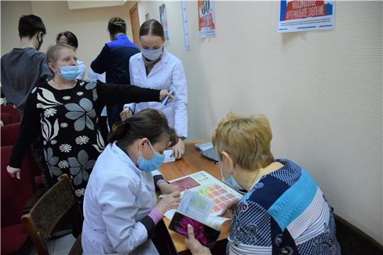 Нацпроект «Демография»: в республике стартовал образовательный проект «Дни здоровья на предприятиях»