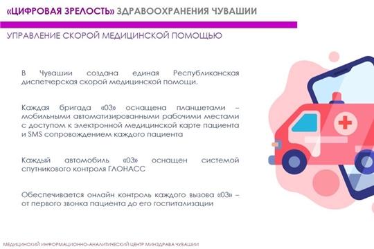 Чувашия вошла в ТОП-5 лучших субъектов по цифровой зрелости в здравоохранении