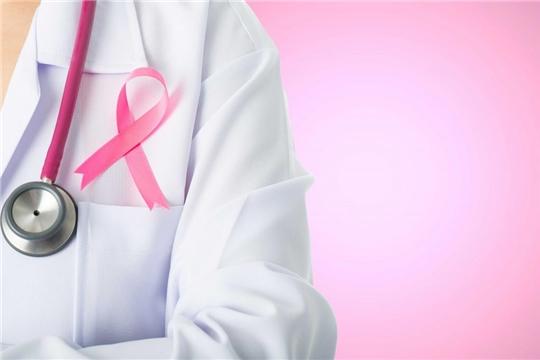 17 марта в Республиканском онкодиспансере состоится семинар «Современные технологии в лечении рака молочной железы. Региональный опыт»