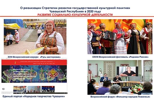 Министерством культуры выполнены основные задачи по реализации Стратегии развития государственной культурной политики Чувашской Республики в 2020 году