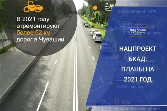 Нацпроект БКАД: в 2021 году в республике приведут в нормативное состояние до 48% региональной сети и 73% агломерации