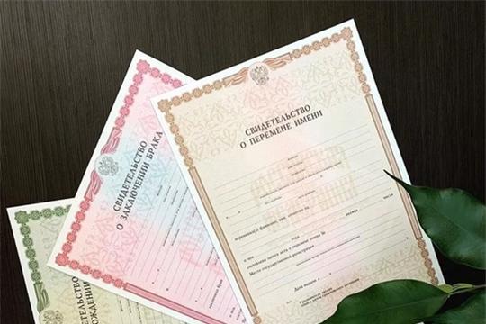 Регистрация актов гражданского состояния за 1 квартал 2021 года