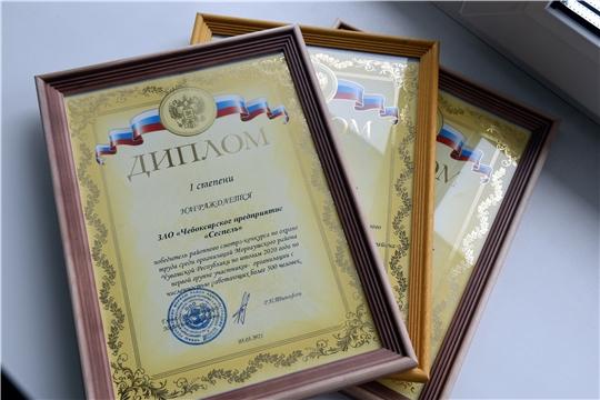 Подведены итоги конкурса по охране труда среди организаций Моргаушского района по итогам 2020 года