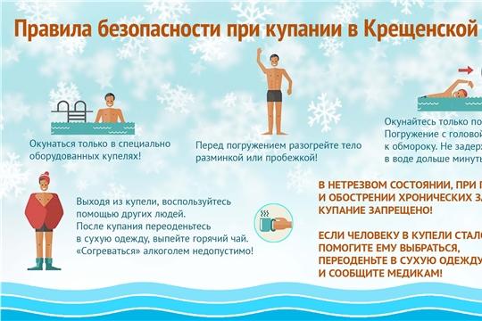 Управление по делам ГО и ЧС г. Новочебоксарска напоминает о необходимости соблюдения правил при крещенских купаниях