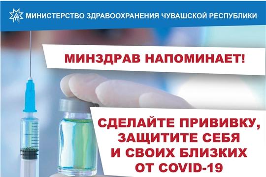 Сделай прививку, защити себя и своих близких от COVID