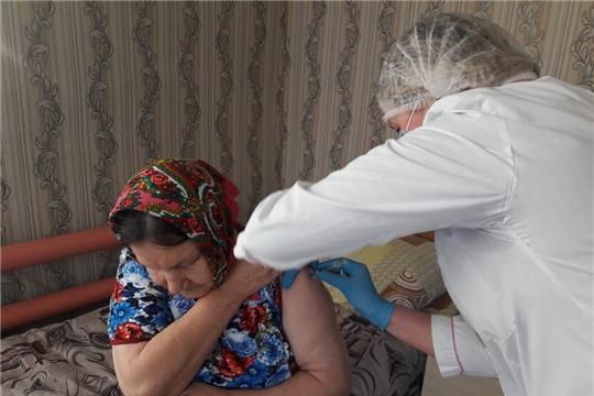 Вакцинация получателей социальных услуг от COVID-19