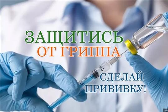 Лучшая защита от гриппа - вакцинация