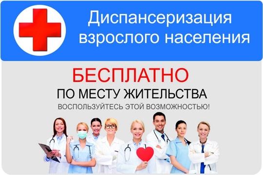 О Всероссийской диспансеризации взрослого населения Российской Федерации