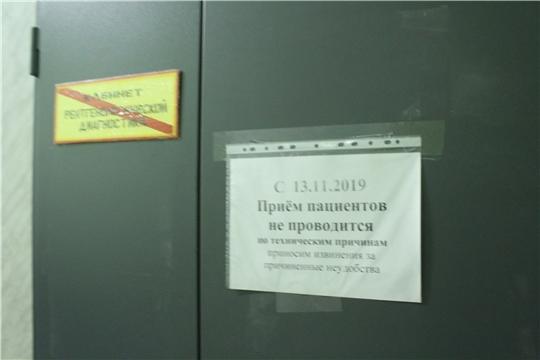 В рентгенкабинет Алатырской центральной районной больницы поступит новое цифровое оборудование