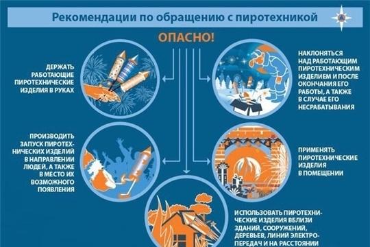 При обращении с пиротехникой соблюдайте меры безопасности