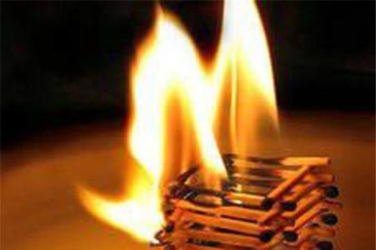 Анализ пожаров произошедших на территории Ленинского района г. Чебоксары