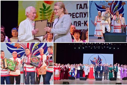 Состоялся гала-концерт победителей республиканских фестивалей-конкурсов