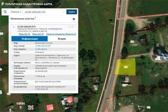 Внимание, аукцион! Продается земельный участок для индивидуального жилищного строительства, расположенный в Вурнарском районе