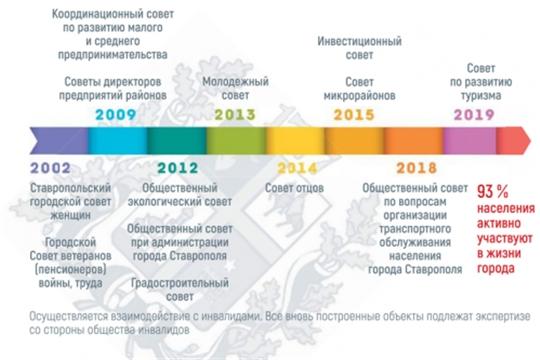 Опубликован сборник, подготовленный по итогам проведения Всероссийского конкурса «Лучшая муниципальная практика»
