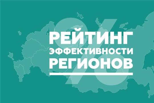 Чувашия вошла в ТОП-20 регионов России по эффективности работы органов исполнительной власти