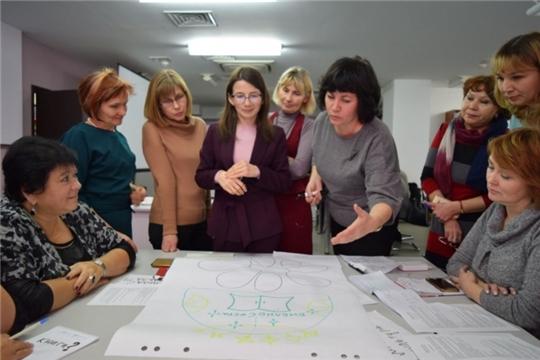 В Национальной библиотеке Чувашской Республики прошел двухдневный обучающий семинар на тему «Новая модельная библиотека как центр развития местных и деятельностных сообществ Чувашской Республики»