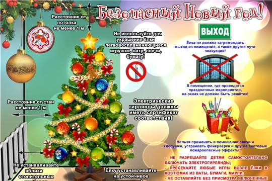 Меры пожарной безопасности в Новогодние праздники