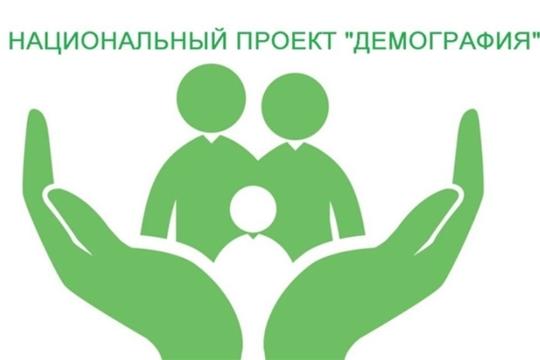 «Демография»: жители Московского района претендуют на получение республиканского материнского (семейного) капитала