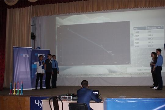 Всемирная неделя космоса. С помощью данных космической съемки школьники открыли новый, образовавшийся в результате таяния ледника, остров в Арктике
