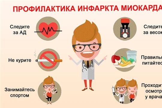 Откажись от вредных привычек, убереги себя от инфаркта