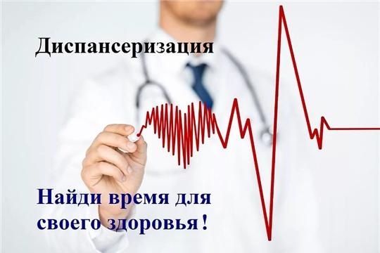 7 сентября - Единый день профилактических медицинских осмотров и диспансеризации