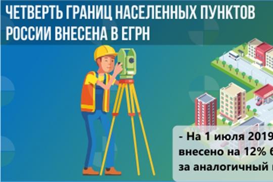 Сведения о границах 37 столиц субъектов Российской Федерации содержатся в реестре недвижимости