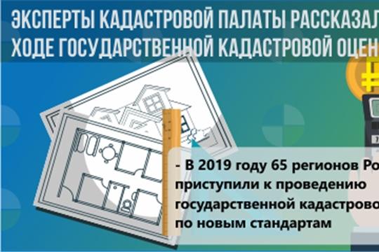 В 2019 году кадастровую стоимость  недвижимости установят в 65 регионах