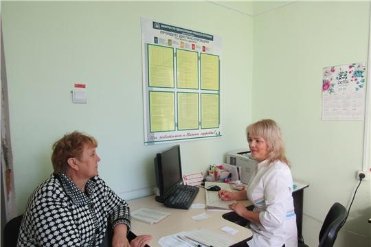 В Красночетайской районной больнице прошел Единый день диспансеризации