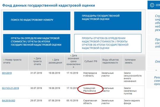 Утвержден проект отчета об итогах государственной кадастровой оценки земель населенных пунктов на территории Чувашской Республики