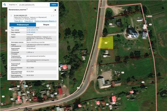 О предоставлении в собственность земельного участка, расположенного в Вурнарском районе