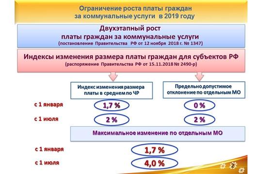 На планёрке у Главы Чувашской Республики обсуждён вопрос индексации платы граждан за коммунальные услуги в 2019 году